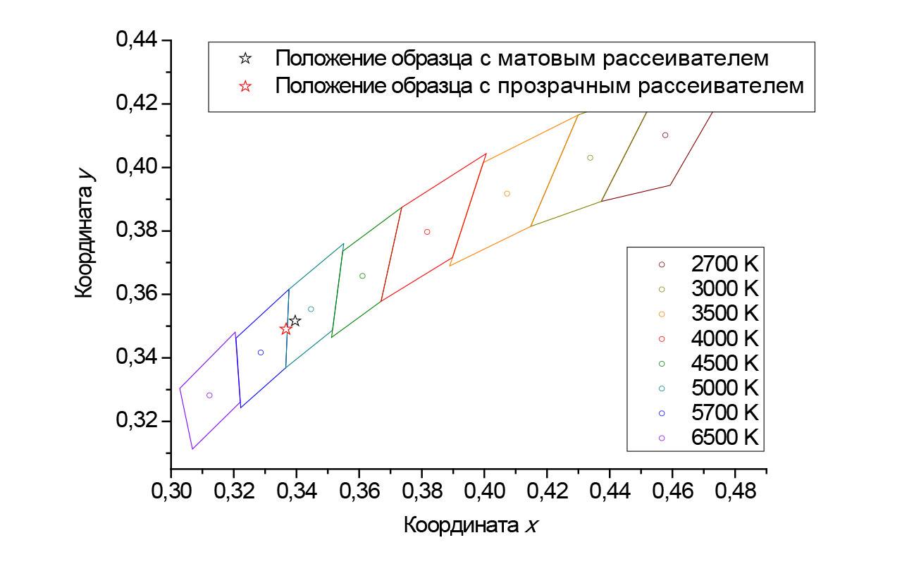 LED-Promline-100W-Luxon-003.jpg