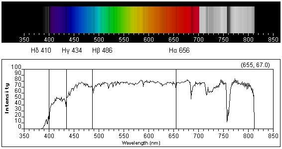 Spectra.Classical&Function (1).jpg