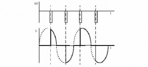 синусоида пи фазовом.jpg