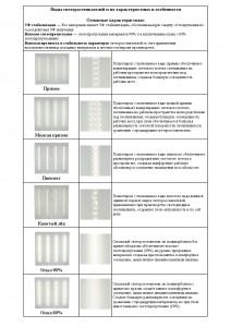 Описание светорассеивателей.jpg