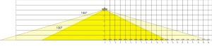 диаграмма рус100-3f50%28usual%29-horisontal.jpg