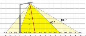 диаграмма рус100-3f50%28usual%29-verticall.jpg