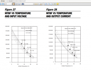 MTBF_vs_temp.png