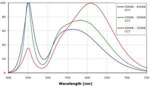 спектр-св1.jpg