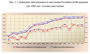 RF_health_1990-2013.png