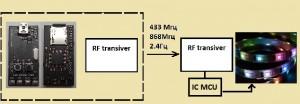 Led Master mini + RF.jpg