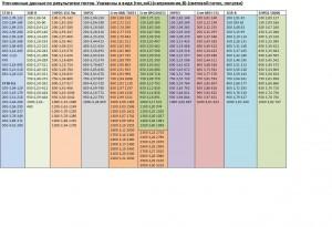 Таблица +1.JPG