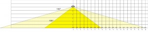 диаграмма c70-горизонталь.jpg
