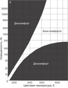 номограмма Крюитгофа.jpg
